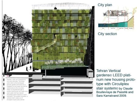 CBdP - 2009 Tehran Housing Prototype Section